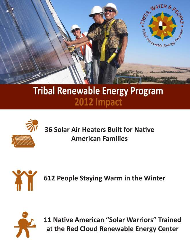 Tribal Renewable Energy Program Impact 2012