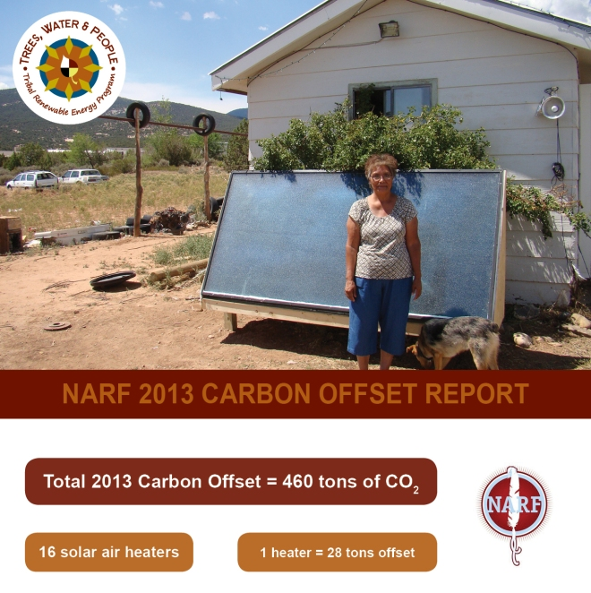 NARF2013offset