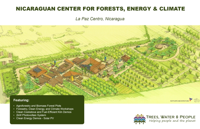 Nicaraguan Center for Forests, Energy & Climate