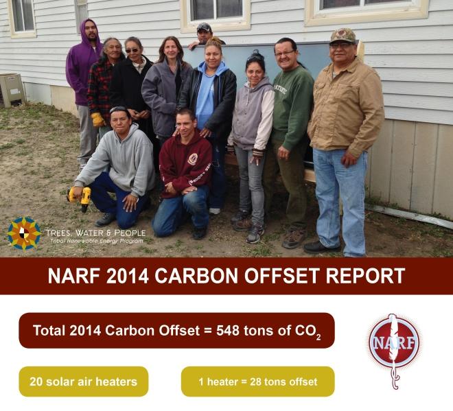NARF offset report_2014